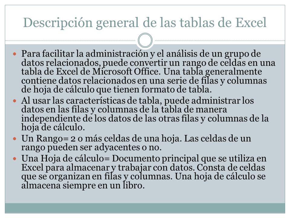 Descripción general de las tablas de Excel Para facilitar la administración y el análisis de un grupo de datos relacionados, puede convertir un rango de celdas en una tabla de Excel de Microsoft Office.