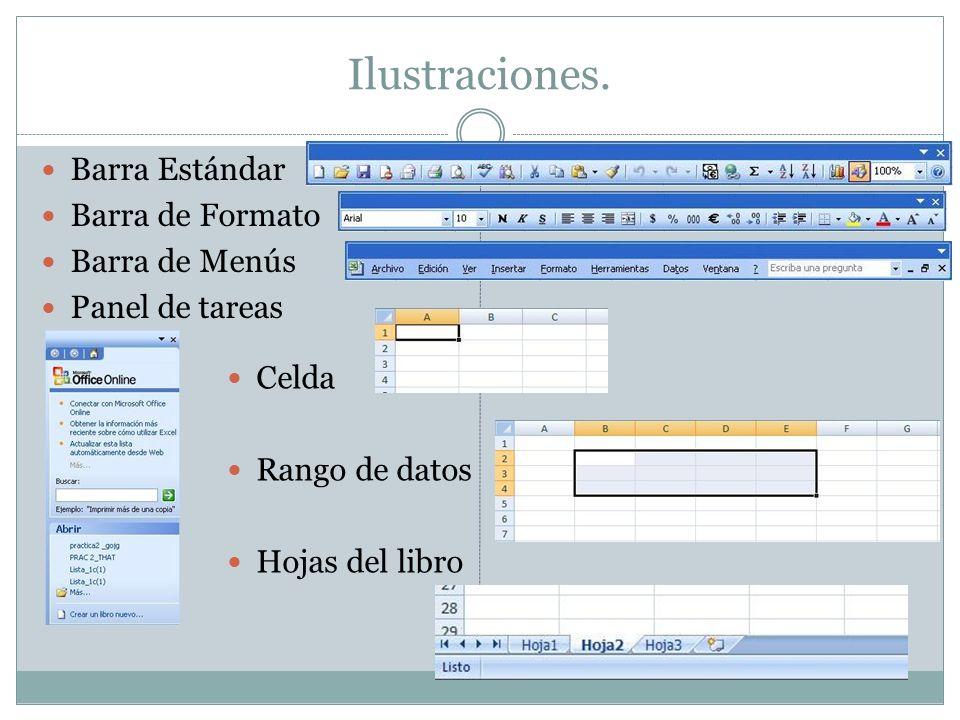 Ilustraciones. Barra Estándar Barra de Formato Barra de Menús Panel de tareas Celda Rango de datos Hojas del libro