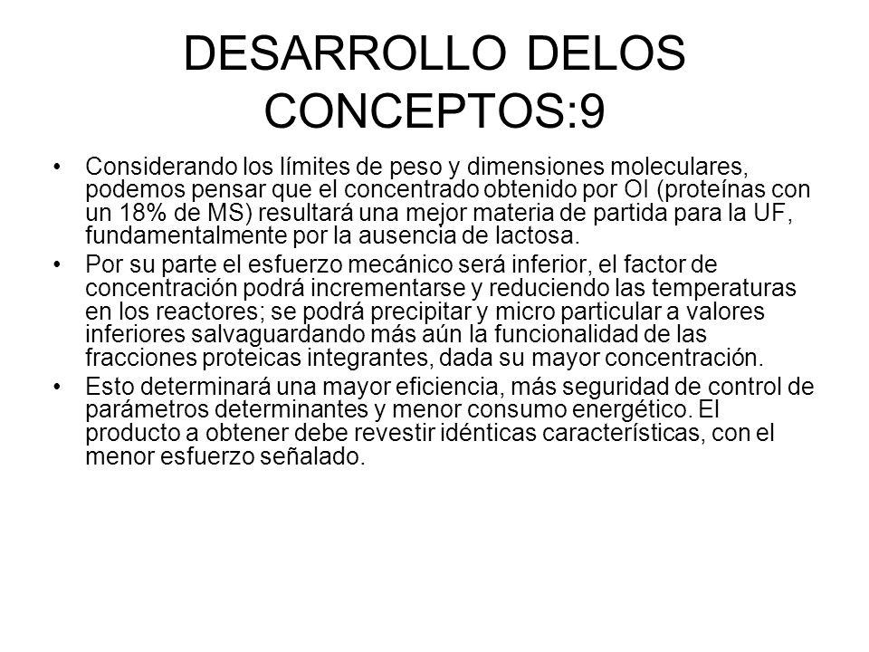 DESARROLLO DELOS CONCEPTOS:9 Considerando los límites de peso y dimensiones moleculares, podemos pensar que el concentrado obtenido por OI (proteínas