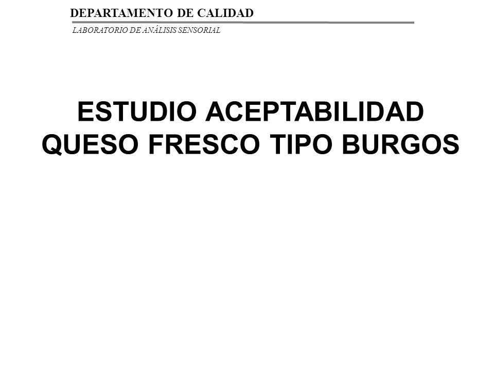 LABORATORIO DE ANÁLISIS SENSORIAL DEPARTAMENTO DE CALIDAD ESTUDIO ACEPTABILIDAD QUESO FRESCO TIPO BURGOS