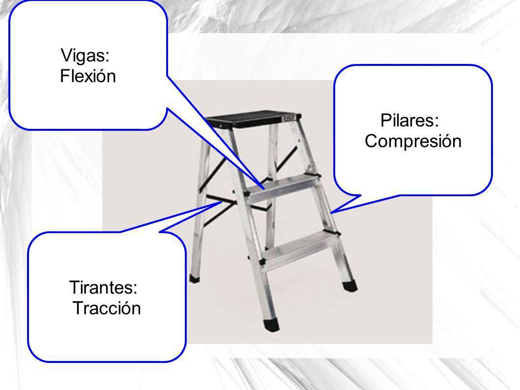 Pilares: Compresión Vigas: Flexión Tirantes: Tracción