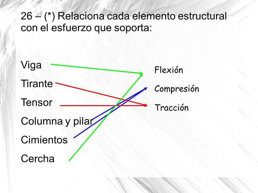 26 – (*) Relaciona cada elemento estructural con el esfuerzo que soporta: Viga Tirante Tensor Columna y pilar Cimientos Cercha Flexión Compresión Trac