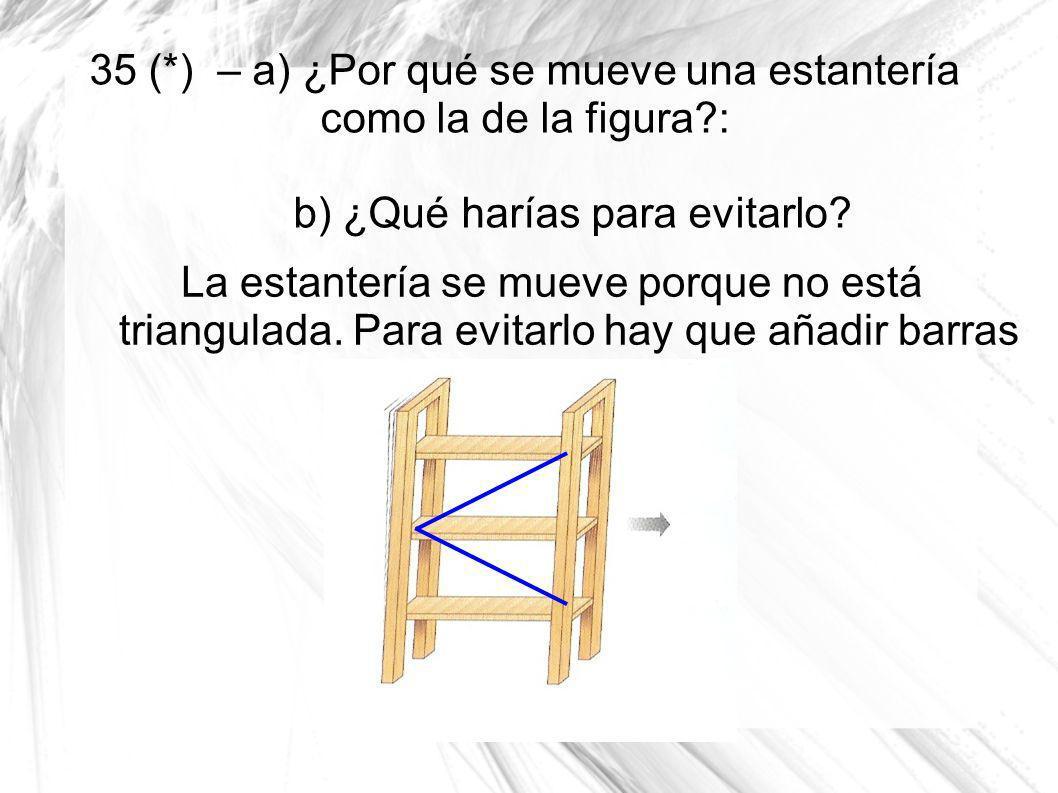 35 (*) – a) ¿Por qué se mueve una estantería como la de la figura?: b) ¿Qué harías para evitarlo? La estantería se mueve porque no está triangulada. P