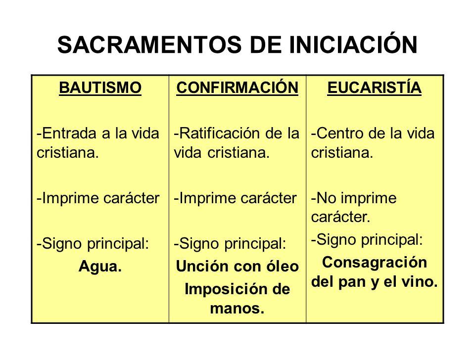 SACRAMENTOS DE INICIACIÓN BAUTISMO -Entrada a la vida cristiana. -Imprime carácter -Signo principal: Agua. CONFIRMACIÓN -Ratificación de la vida crist