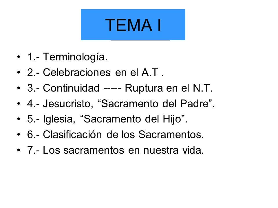 TEMA I 1.- Terminología. 2.- Celebraciones en el A.T. 3.- Continuidad ----- Ruptura en el N.T. 4.- Jesucristo, Sacramento del Padre. 5.- Iglesia, Sacr