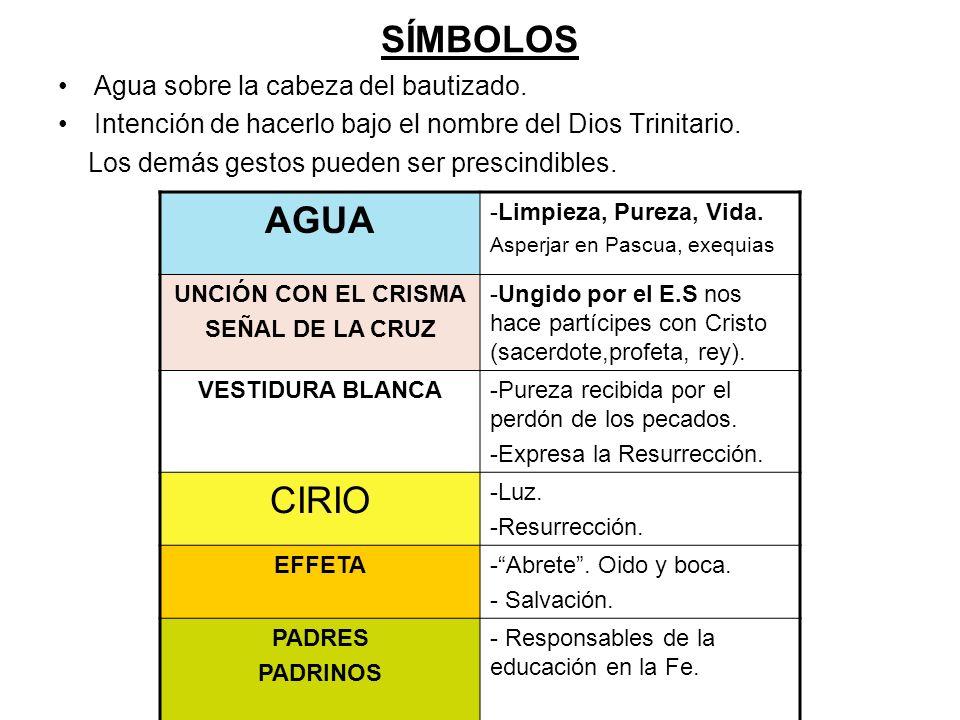 SÍMBOLOS Agua sobre la cabeza del bautizado. Intención de hacerlo bajo el nombre del Dios Trinitario. Los demás gestos pueden ser prescindibles. AGUA