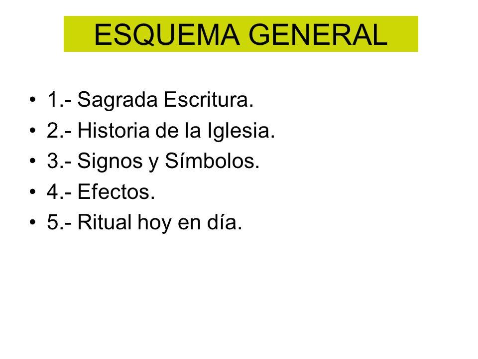 ESQUEMA GENERAL 1.- Sagrada Escritura. 2.- Historia de la Iglesia. 3.- Signos y Símbolos. 4.- Efectos. 5.- Ritual hoy en día.