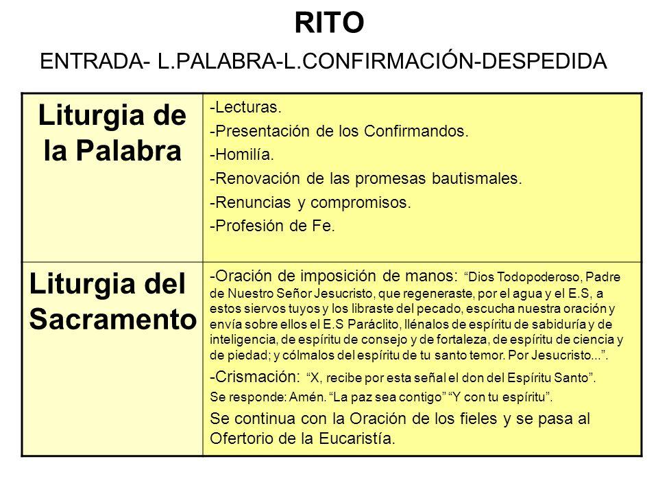 RITO ENTRADA- L.PALABRA-L.CONFIRMACIÓN-DESPEDIDA Liturgia de la Palabra -Lecturas. -Presentación de los Confirmandos. -Homilía. -Renovación de las pro