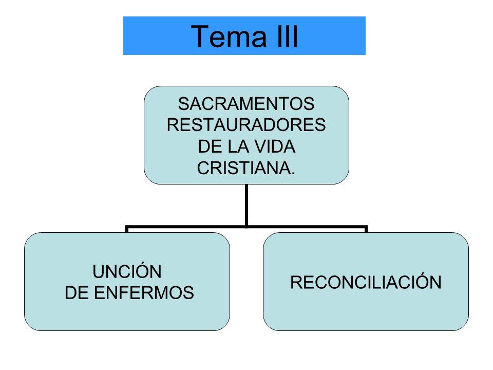 TEMA IV