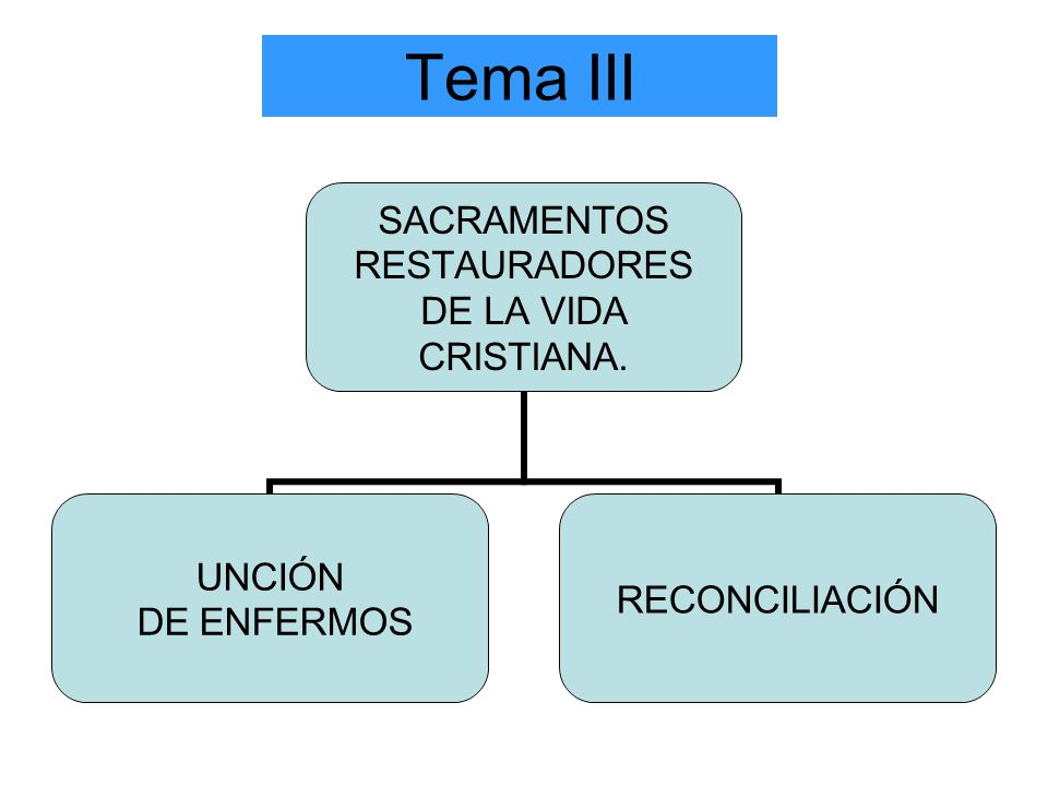Tema III SACRAMENTOS RESTAURADORES DE LA VIDA CRISTIANA. UNCIÓN DE ENFERMOS RECONCILIACIÓN