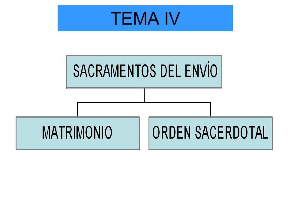 RITO DE ACOGIDA -Interrogatorio.-Obligación de educarle en la Fe.