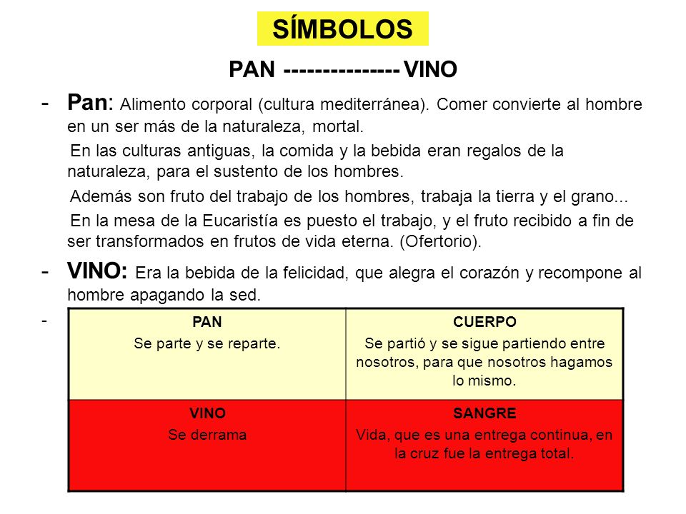 SÍMBOLOS PAN --------------- VINO -Pan: Alimento corporal (cultura mediterránea). Comer convierte al hombre en un ser más de la naturaleza, mortal. En