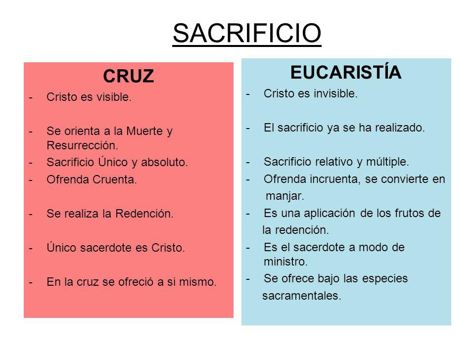 SACRIFICIO CRUZ -Cristo es visible. -Se orienta a la Muerte y Resurrección. -Sacrificio Único y absoluto. -Ofrenda Cruenta. -Se realiza la Redención.
