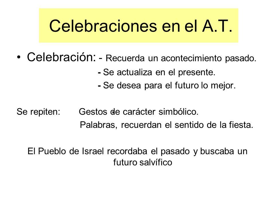 Celebraciones en el A.T. Celebración: - Recuerda un acontecimiento pasado. - Se actualiza en el presente. - Se desea para el futuro lo mejor. Se repit