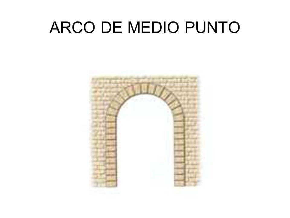 ROMÁNICO GÓTICO RENACIMIENTO BARROCO