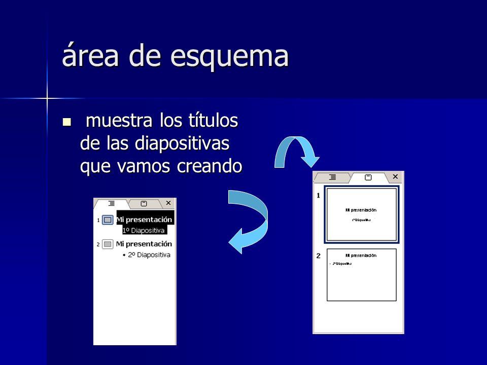 área de esquema muestra los títulos de las diapositivas que vamos creando muestra los títulos de las diapositivas que vamos creando
