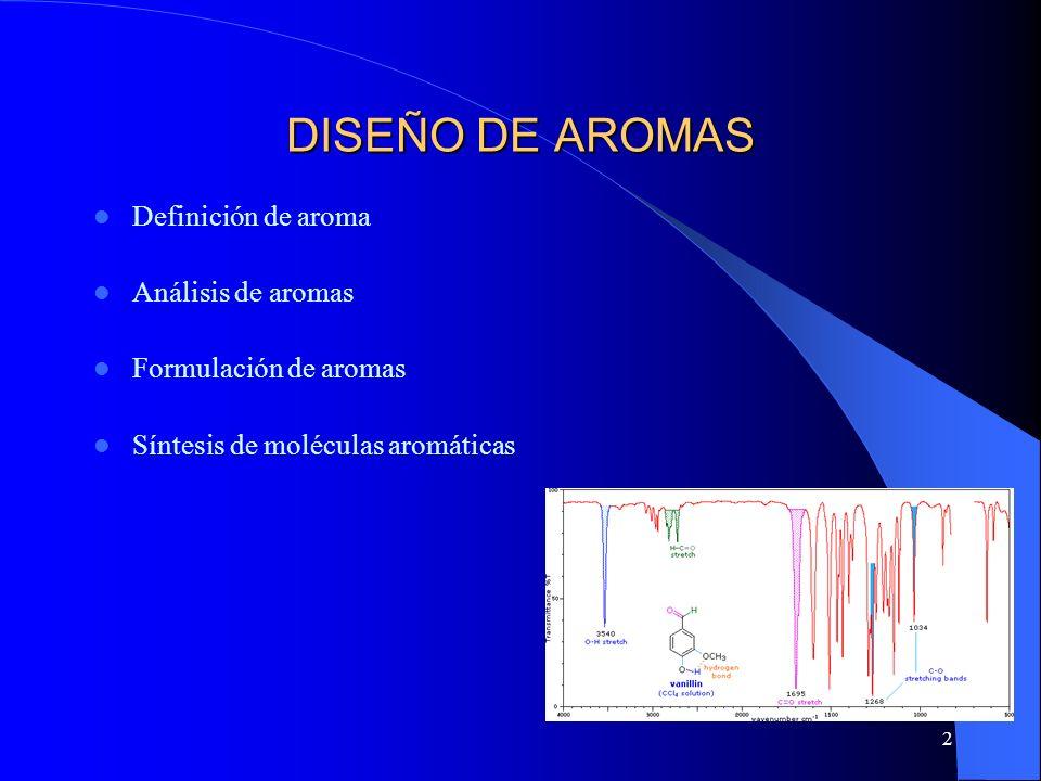 2 DISEÑO DE AROMAS Definición de aroma Análisis de aromas Formulación de aromas Síntesis de moléculas aromáticas