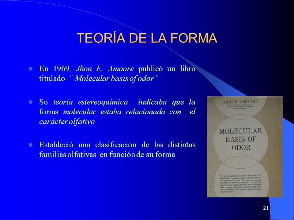21 TEORÍA DE LA FORMA En 1969, Jhon E. Amoore publicó un libro titulado Molecular basis of odor Su teoría estereoquímica indicaba que la forma molecul