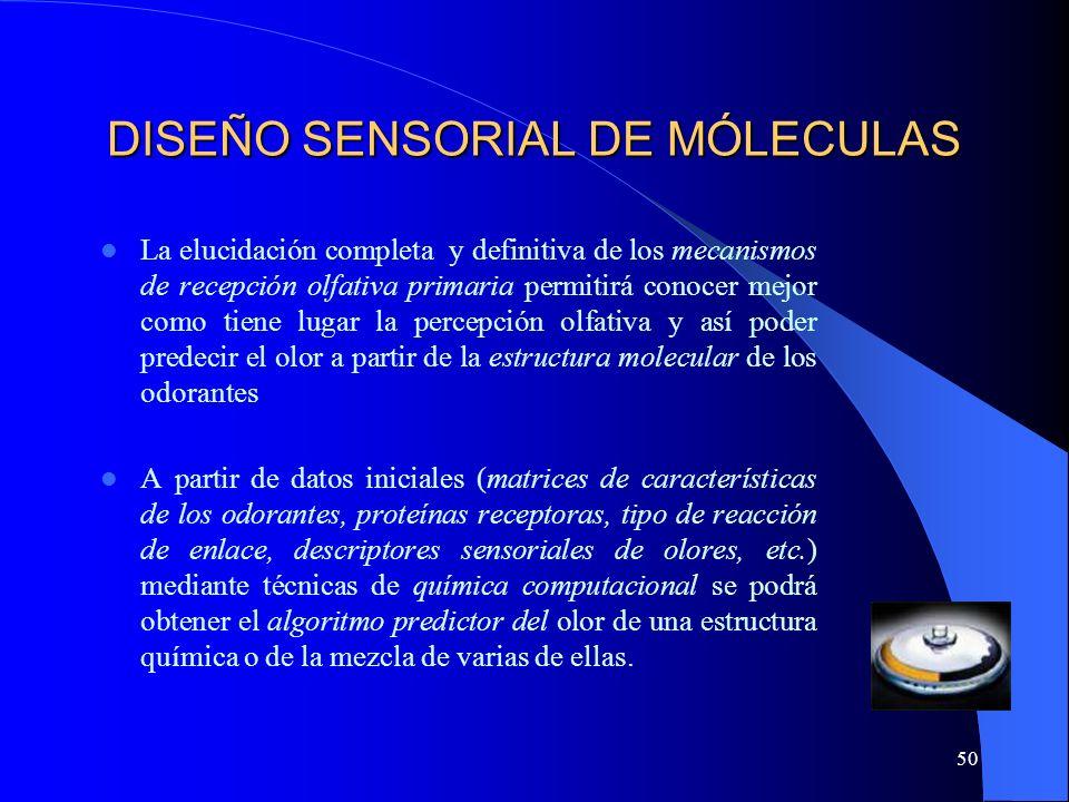50 DISEÑO SENSORIAL DE MÓLECULAS La elucidación completa y definitiva de los mecanismos de recepción olfativa primaria permitirá conocer mejor como ti