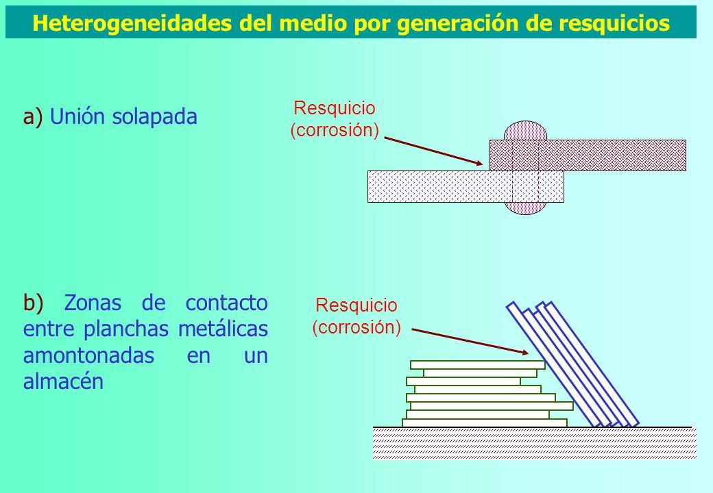 Heterogeneidades responsables de las pilas de corrosión a) Los metales estan constituidos por granos con un ordenamiento diferente. b) La unión de los