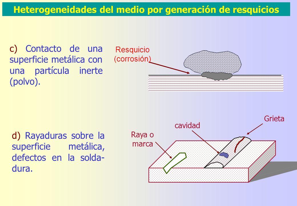 Resquicio (corrosión) Resquicio (corrosión) Heterogeneidades del medio por generación de resquicios a) Unión solapada b) Zonas de contacto entre planc