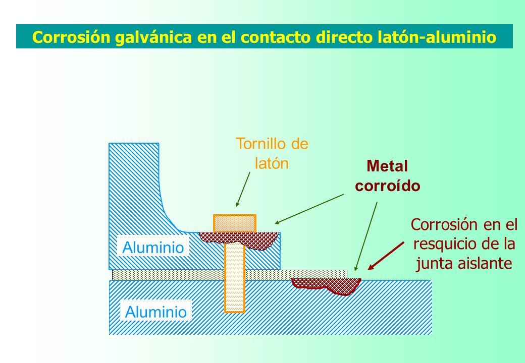 Heterogeneidades del medio por generación de resquicios Resquicio (corrosión) Raya o marca cavidad Grieta c) Contacto de una superficie metálica con u