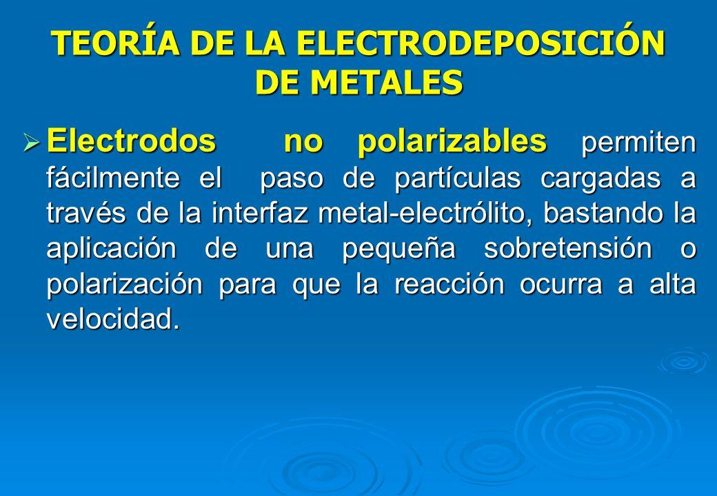 TEORÍA DE LA ELECTRODEPOSICIÓN DE METALES Electrólisis y electrodos Electrólisis y electrodos - Los fenómenos electroquímicos se producen de modo irre