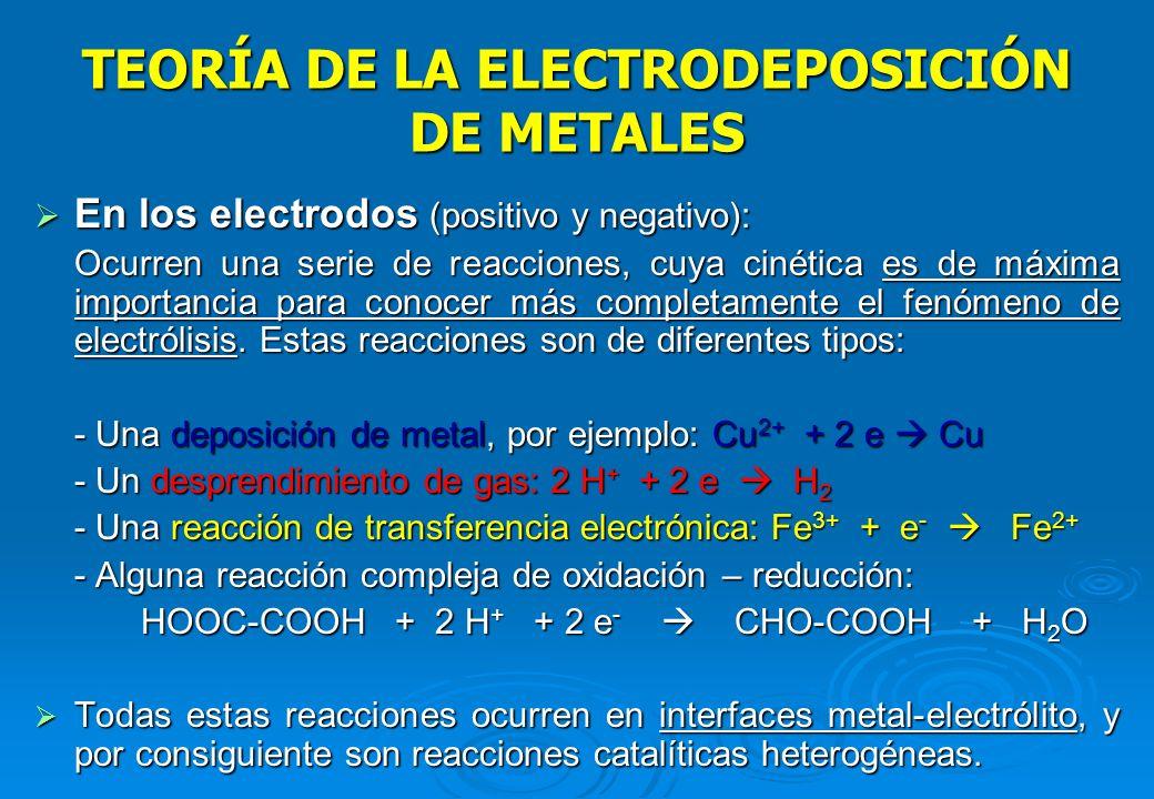 TEORÍA DE LA ELECTRODEPOSICIÓN DE METALES Electrodos no polarizables permiten fácilmente el paso de partículas cargadas a través de la interfaz metal-