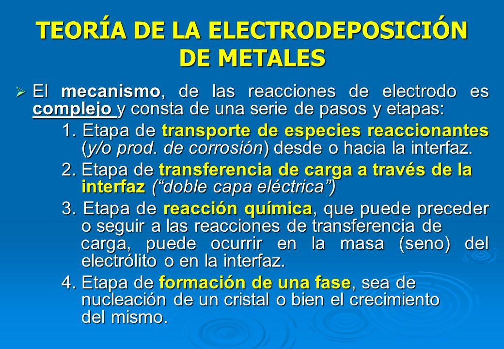TEORÍA DE LA ELECTRODEPOSICIÓN DE METALES En los electrodos (positivo y negativo): En los electrodos (positivo y negativo): Ocurren una serie de reacc