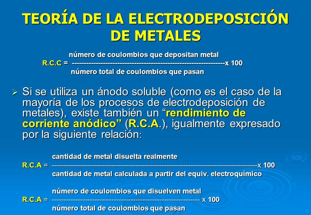 TEORÍA DE LA ELECTRODEPOSICIÓN DE METALES Rendimiento de corriente Rendimiento de corriente Durante la electrodeposición de metales raras veces se alc