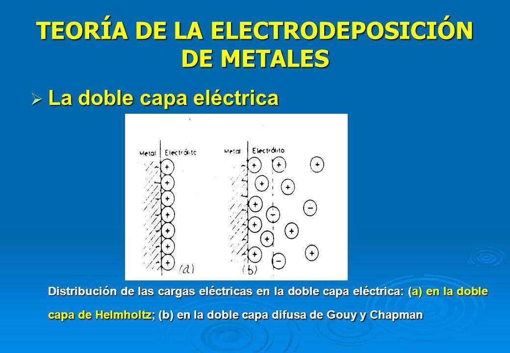 TEORÍA DE LA ELECTRODEPOSICIÓN DE METALES número de coulombios que depositan metal número de coulombios que depositan metal R.C.C = ------------------