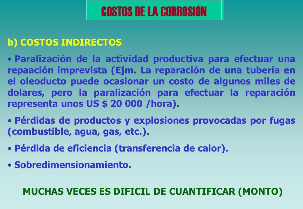 COSTOS DE LA CORROSIÓN a) COSTOS DIRECTOS Reemplazo o reparación de estructuras, maquinarias o de componentes corroídos (tuberías, piezas de bombas, f