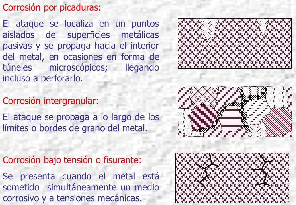 Tipos de corrosión según la morfología Corrosión Uniforme u homogénea: Su penetración media es igual en todos los puntos de la superficie. Es la forma