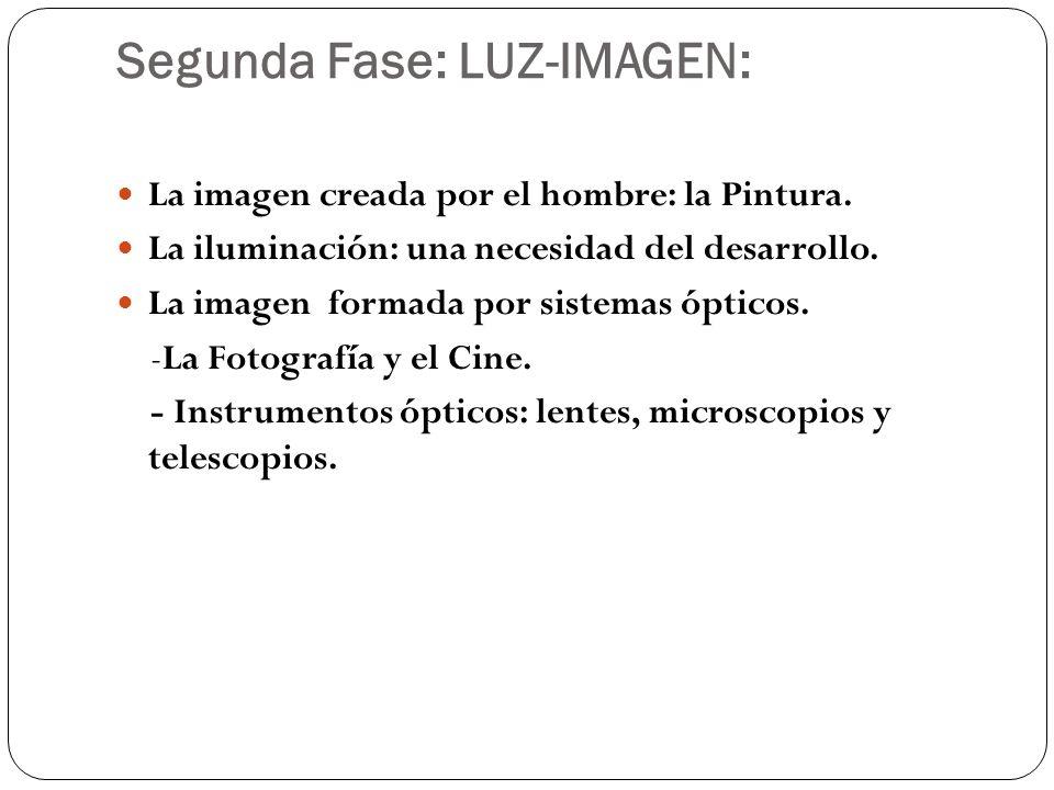 Segunda Fase: LUZ-IMAGEN: La imagen creada por el hombre: la Pintura. La iluminación: una necesidad del desarrollo. La imagen formada por sistemas ópt