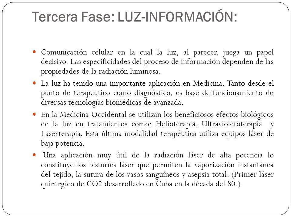 Tercera Fase: LUZ-INFORMACIÓN: Comunicación celular en la cual la luz, al parecer, juega un papel decisivo. Las especificidades del proceso de informa