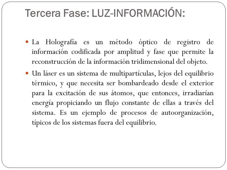 Tercera Fase: LUZ-INFORMACIÓN: La Holografía es un método óptico de registro de información codificada por amplitud y fase que permite la reconstrucci