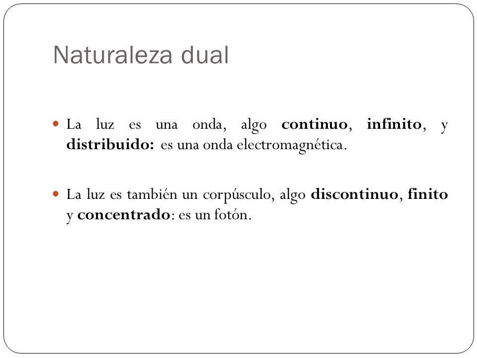 Naturaleza dual La luz es una onda, algo continuo, infinito, y distribuido: es una onda electromagnética. La luz es también un corpúsculo, algo discon