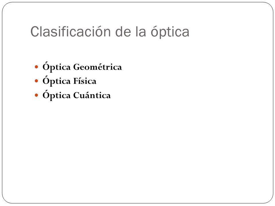 Clasificación de la óptica Óptica Geométrica Óptica Física Óptica Cuántica