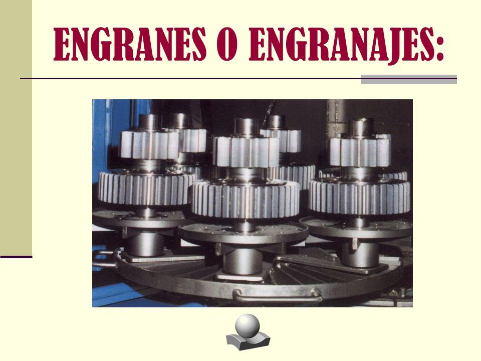 ENGRANES O ENGRANAJES: