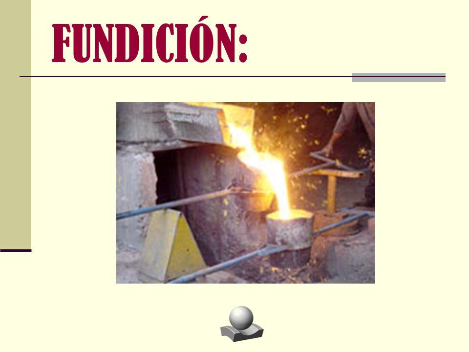 FUNDICIÓN: