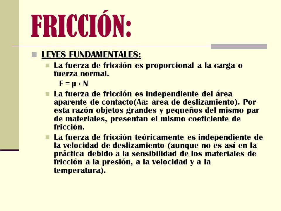 FRICCIÓN: LEYES FUNDAMENTALES: La fuerza de fricción es proporcional a la carga o fuerza normal. F = µ N La fuerza de fricción es independiente del ár