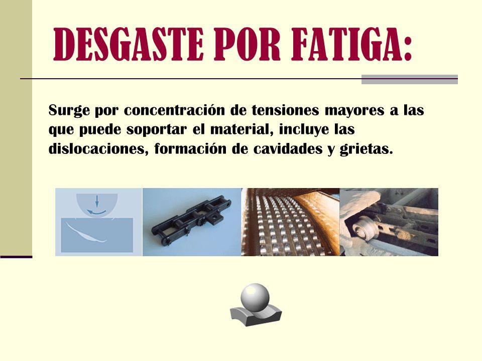 DESGASTE POR FATIGA: Surge por concentración de tensiones mayores a las que puede soportar el material, incluye las dislocaciones, formación de cavida