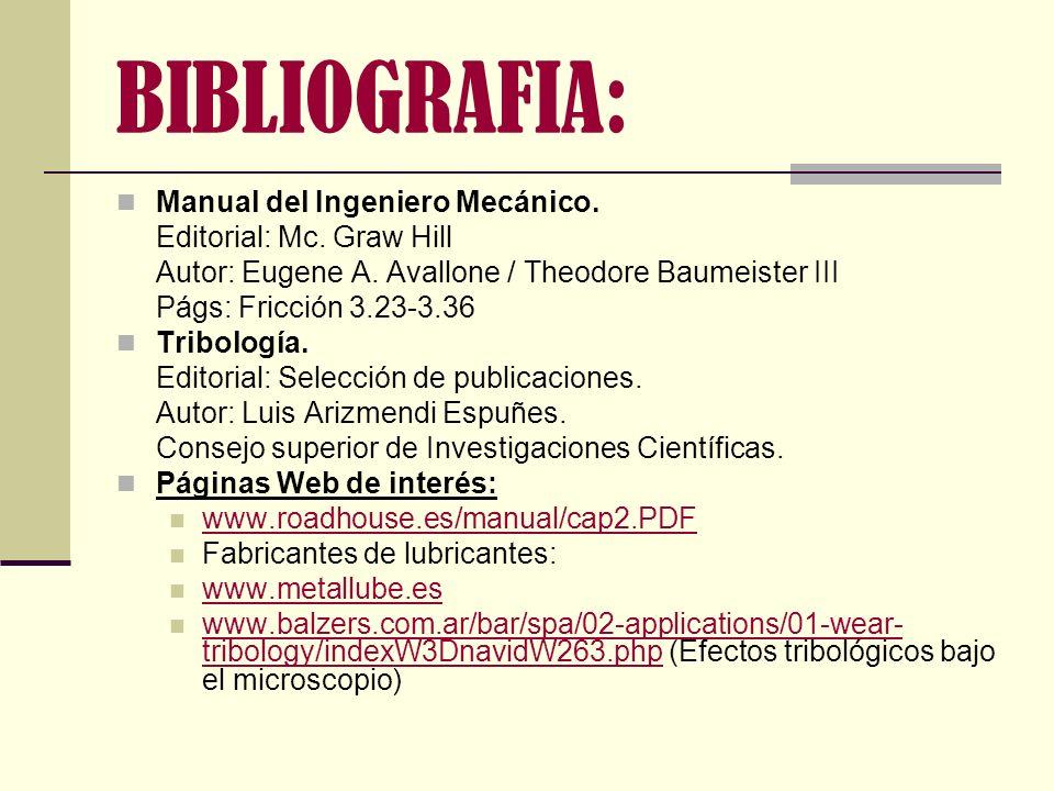 BIBLIOGRAFIA: Manual del Ingeniero Mecánico. Editorial: Mc. Graw Hill Autor: Eugene A. Avallone / Theodore Baumeister III Págs: Fricción 3.23-3.36 Tri