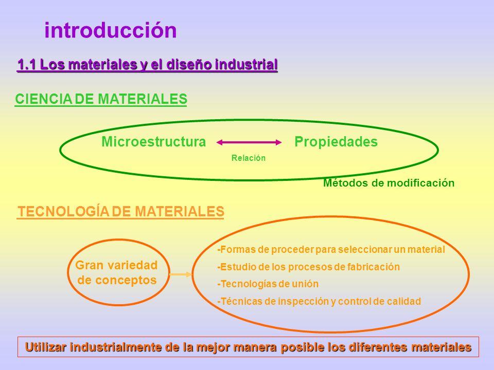 CIENCIA DE MATERIALES MicroestructuraPropiedades Relación Métodos de modificación TECNOLOGÍA DE MATERIALES Gran variedad de conceptos -Formas de proce