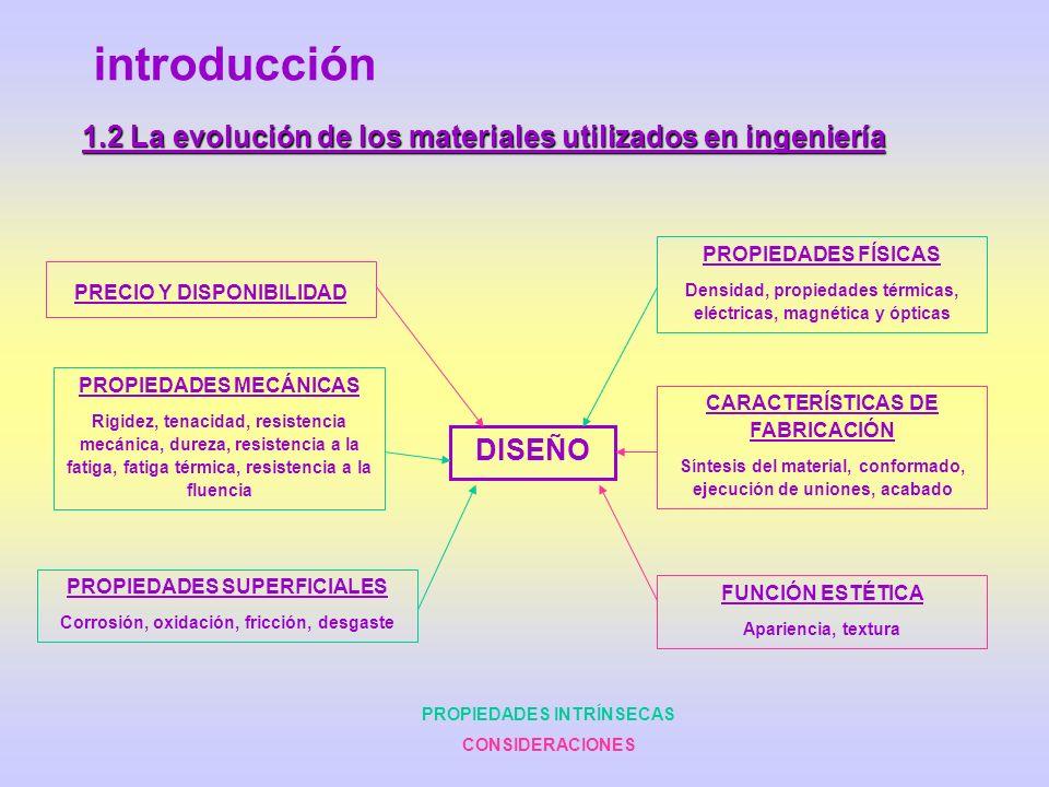 introducción 1.2 La evolución de los materiales utilizados en ingeniería DISEÑO PROPIEDADES FÍSICAS Densidad, propiedades térmicas, eléctricas, magnét