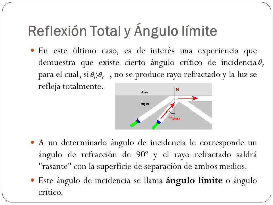 Reflexión Total y Ángulo límite En este último caso, es de interés una experiencia que demuestra que existe cierto ángulo crítico de incidencia para e