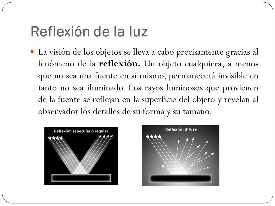 Reflexión de la luz La visión de los objetos se lleva a cabo precisamente gracias al fenómeno de la reflexión. Un objeto cualquiera, a menos que no se