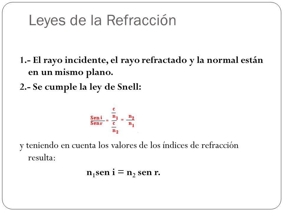 Leyes de la Refracción 1.- El rayo incidente, el rayo refractado y la normal están en un mismo plano. 2.- Se cumple la ley de Snell: y teniendo en cue