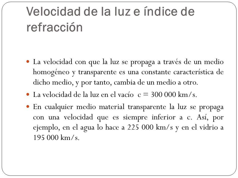 Velocidad de la luz e índice de refracción La velocidad con que la luz se propaga a través de un medio homogéneo y transparente es una constante carac