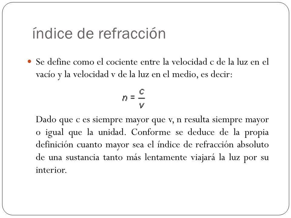 índice de refracción Se define como el cociente entre la velocidad c de la luz en el vacío y la velocidad v de la luz en el medio, es decir: Dado que